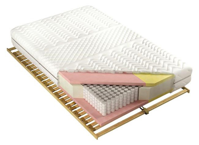 Jaki materac dospania - sprężyny kieszonkowe obustronnie pokryte warstwą pianki lateksowej