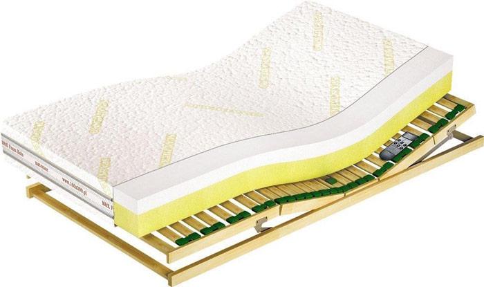 Jaki materac dospania - wygodny, średnio miękki materac dospania zpianki termoelastycznej